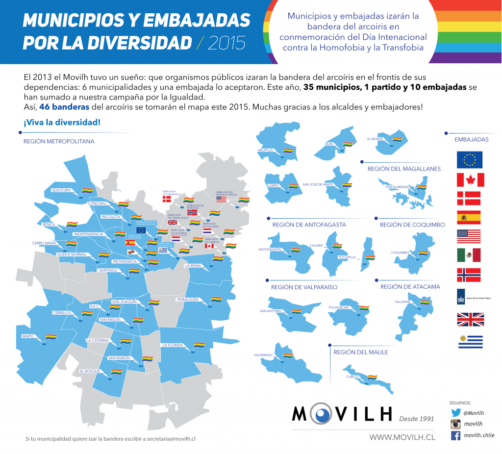 Municipios-y-embajadas-MOVILH-2015